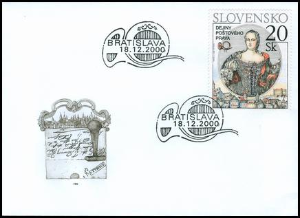 Dejiny poštového práva