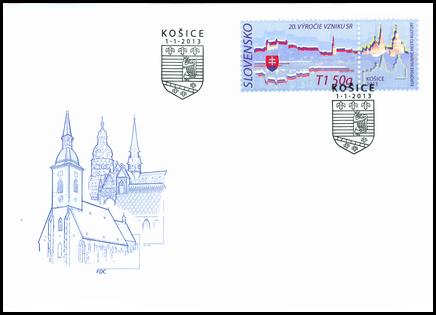 20. výročie vzniku SR: Košice - európske hlavné mesto kultúry 2013