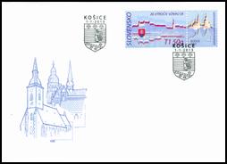 20th Anniversary of Slovak Republic: Košice - Capital City of Culture 2013